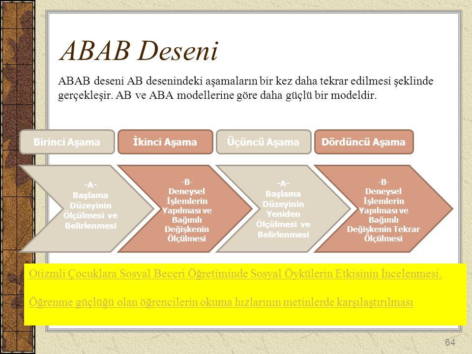 ABAB deseni AB desenindeki aşamaların bir kez daha tekrar edilmesi şeklinde gerçekleşir. AB ve ABA modellerine göre daha güçlü bir modeldir. ABAB Dese