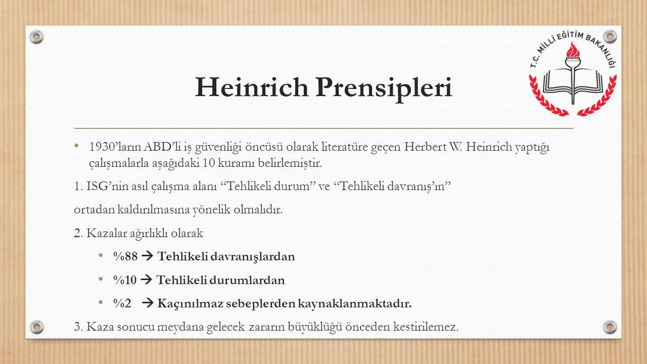 Heinrich Prensipleri 1930'ların ABD'li iş güvenliği öncüsü olarak literatüre geçen Herbert W. Heinrich yaptığı çalışmalarla aşağıdaki 10 kuramı belirl