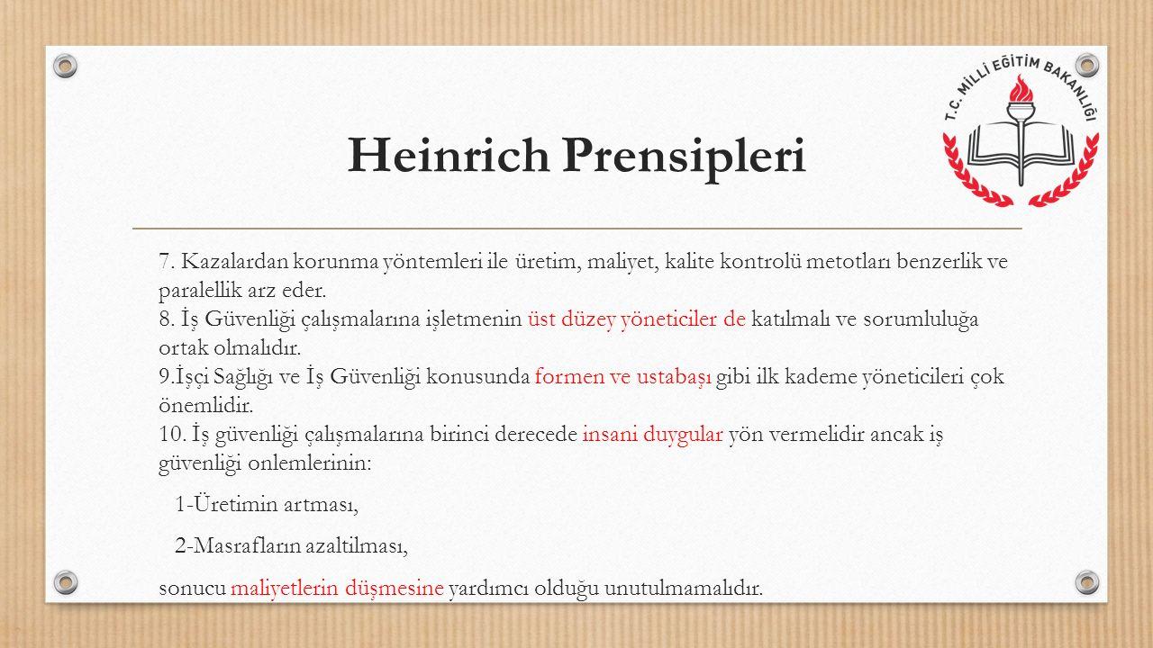 Heinrich Prensipleri 7. Kazalardan korunma yöntemleri ile üretim, maliyet, kalite kontrolü metotları benzerlik ve paralellik arz eder. 8. İş Güvenliği