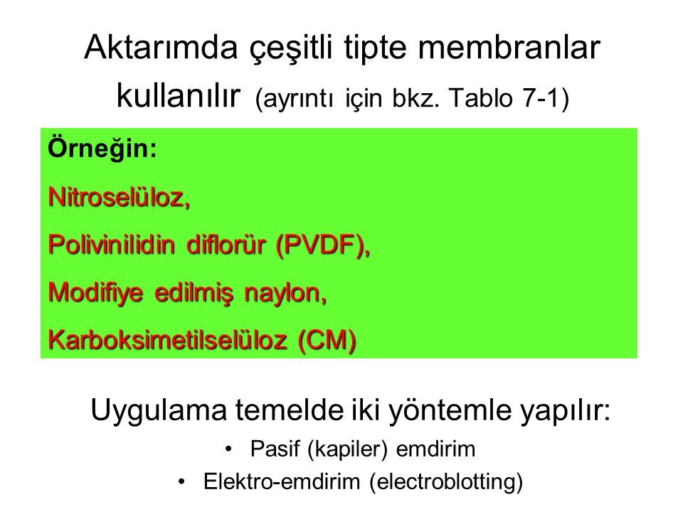 Aktarımda çeşitli tipte membranlar kullanılır (ayrıntı için bkz.