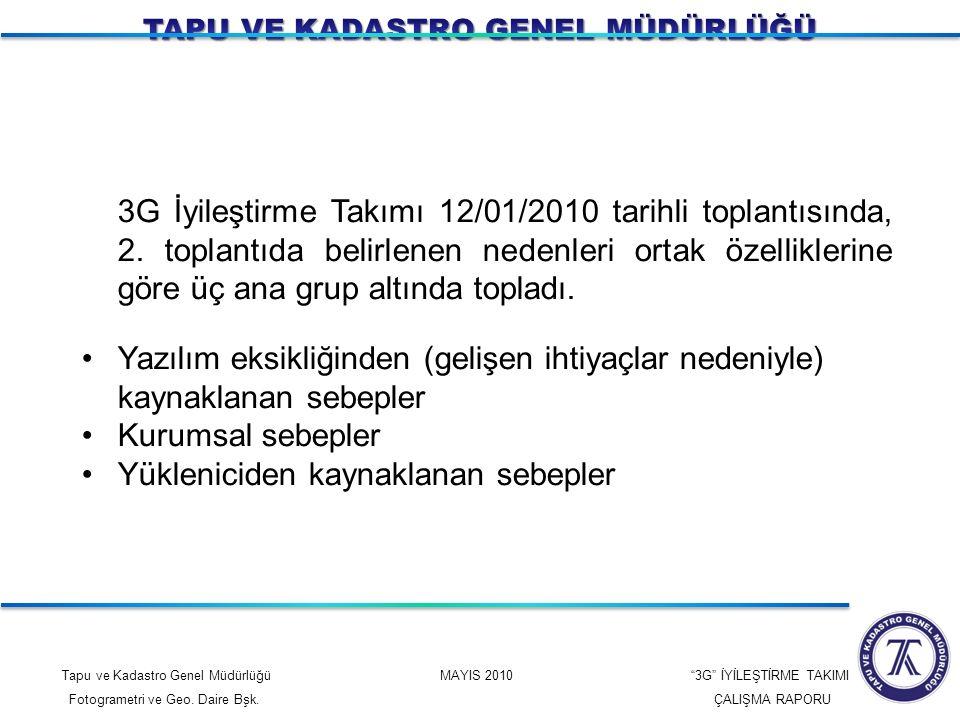 """Tapu ve Kadastro Genel Müdürlüğü MAYIS 2010 """"3G"""" İYİLEŞTİRME TAKIMI Fotogrametri ve Geo. Daire Bşk. ÇALIŞMA RAPORU 3G İyileştirme Takımı 12/01/2010 ta"""