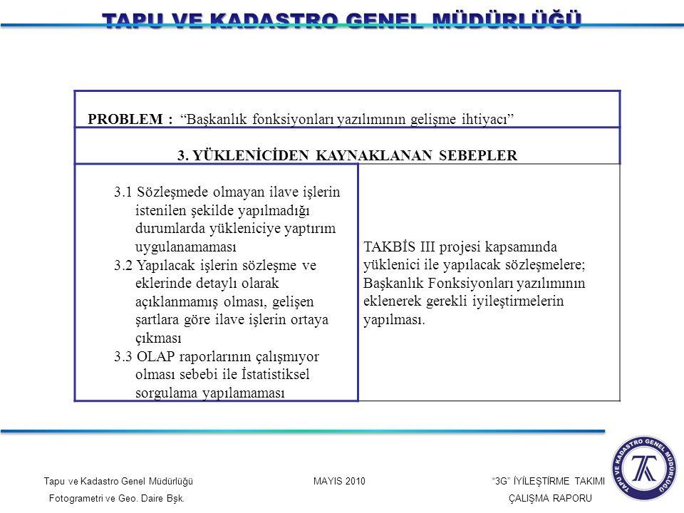 """Tapu ve Kadastro Genel Müdürlüğü MAYIS 2010 """"3G"""" İYİLEŞTİRME TAKIMI Fotogrametri ve Geo. Daire Bşk. ÇALIŞMA RAPORU PROBLEM : """"Başkanlık fonksiyonları"""