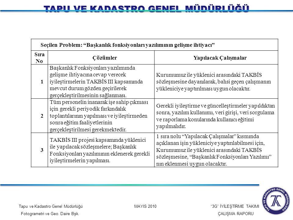 """Tapu ve Kadastro Genel Müdürlüğü MAYIS 2010 """"3G"""" İYİLEŞTİRME TAKIMI Fotogrametri ve Geo. Daire Bşk. ÇALIŞMA RAPORU Seçilen Problem: """"Başkanlık fonksiy"""