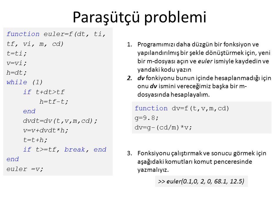 Paraşütçü problemi function euler=f(dt, ti, tf, vi, m, cd) t=ti; v=vi; h=dt; while (1) if t+dt>tf h=tf-t; end dvdt=dv(t,v,m,cd); v=v+dvdt*h; t=t+h; if t>=tf, break, end end euler =v; 1.Programımızı daha düzgün bir fonksiyon ve yapılandırılmış bir şekle dönüştürmek için, yeni bir m-dosyası açın ve euler ismiyle kaydedin ve yandaki kodu yazın 2.dv fonkiyonu bunun içinde hesaplanmadığı için onu dv ismini vereceğimiz başka bir m- dosyasında hesaplayalım.