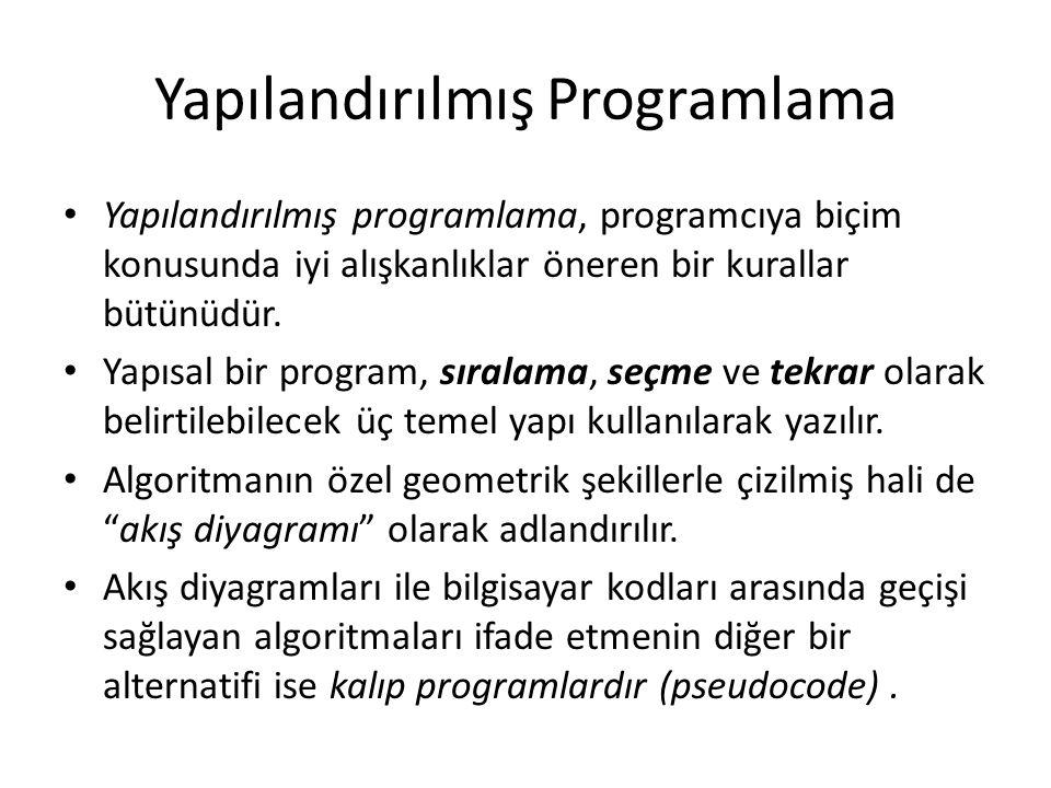 Yapılandırılmış Programlama Yapılandırılmış programlama, programcıya biçim konusunda iyi alışkanlıklar öneren bir kurallar bütünüdür.