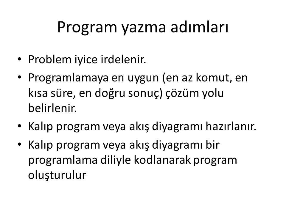 Program yazma adımları Problem iyice irdelenir.