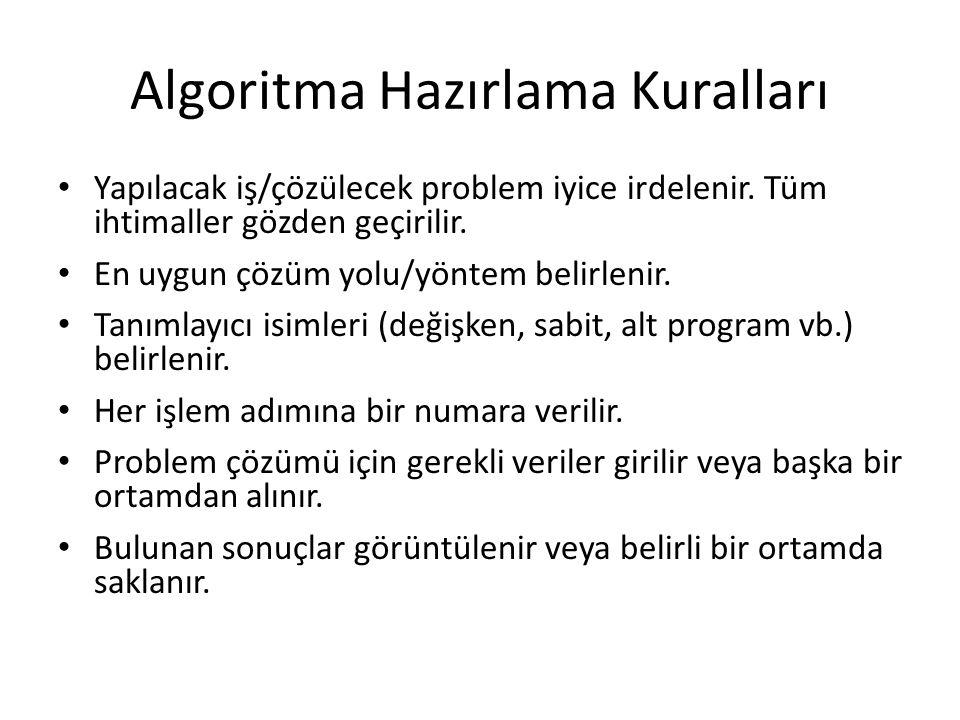 Algoritma Hazırlama Kuralları Yapılacak iş/çözülecek problem iyice irdelenir.