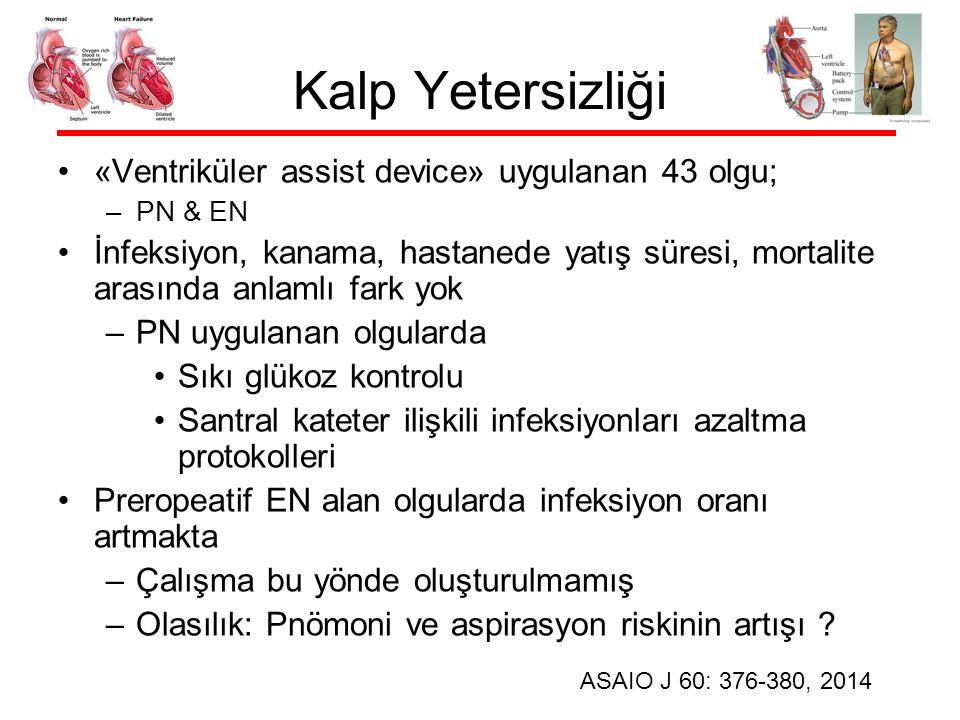 Kalp Yetersizliği «Ventriküler assist device» uygulanan 43 olgu; –PN & EN İnfeksiyon, kanama, hastanede yatış süresi, mortalite arasında anlamlı fark yok –PN uygulanan olgularda Sıkı glükoz kontrolu Santral kateter ilişkili infeksiyonları azaltma protokolleri Preropeatif EN alan olgularda infeksiyon oranı artmakta –Çalışma bu yönde oluşturulmamış –Olasılık: Pnömoni ve aspirasyon riskinin artışı .