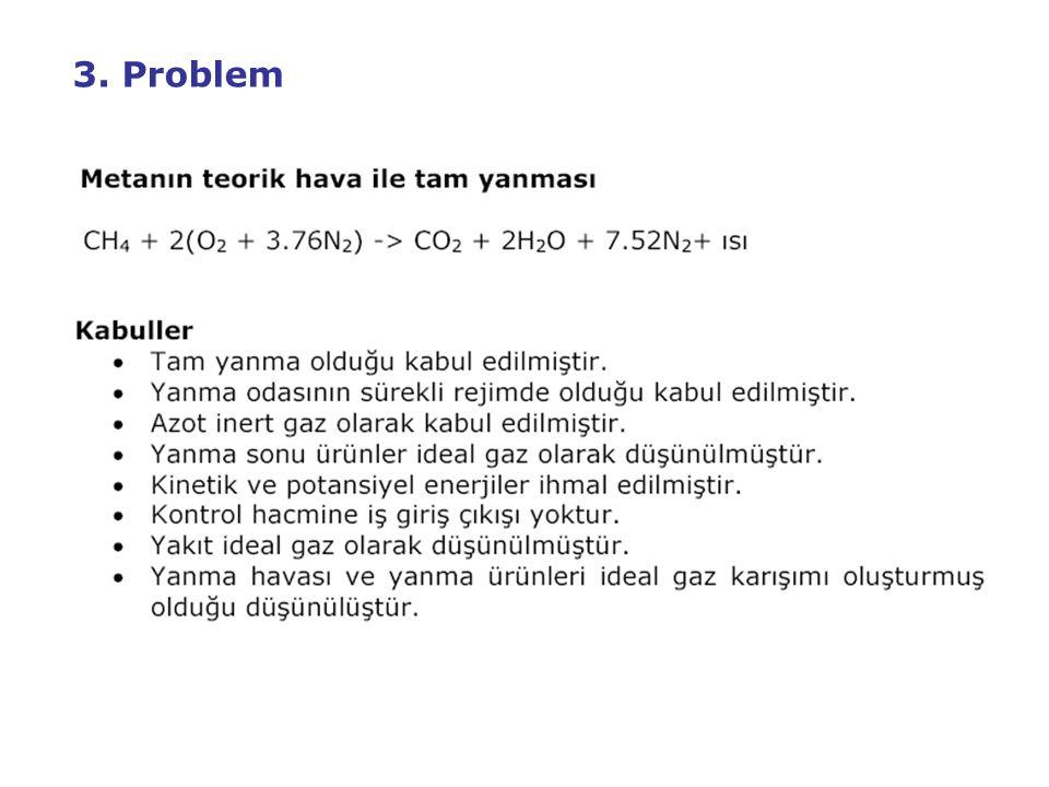 3. Problem