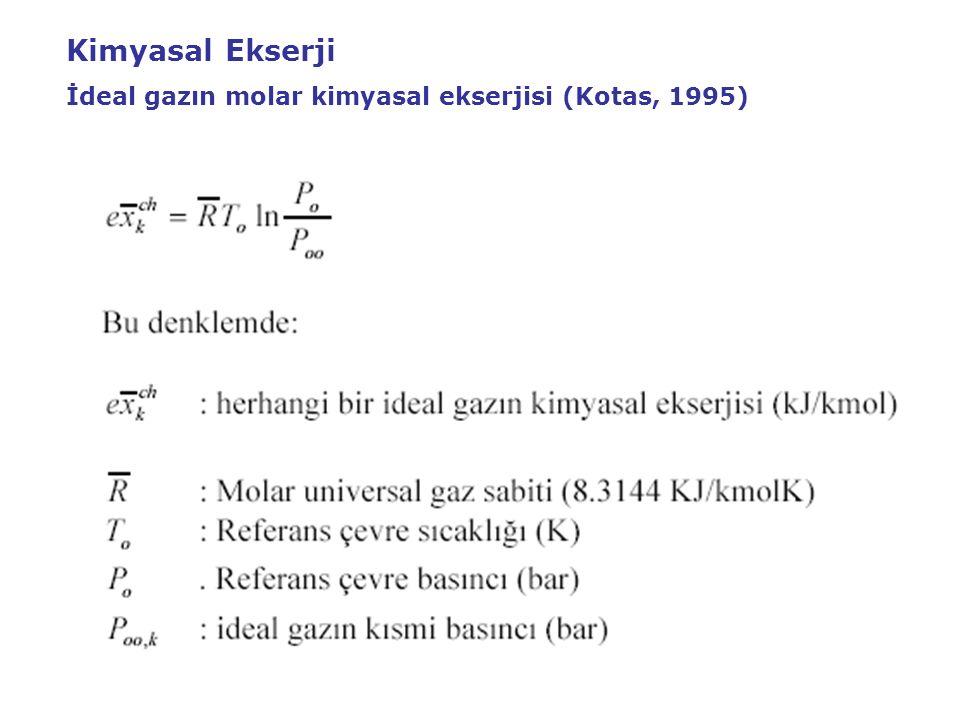 Kimyasal Ekserji İdeal gazın molar kimyasal ekserjisi (Kotas, 1995)