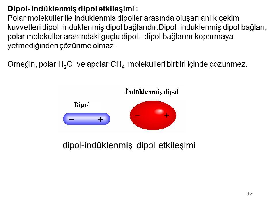 12 dipol-indüklenmiş dipol etkileşimi Dipol- indüklenmiş dipol etkileşimi : Polar moleküller ile indüklenmiş dipoller arasında oluşan anlık çekim kuvvetleri dipol- indüklenmiş dipol bağlarıdır.Dipol- indüklenmiş dipol bağları, polar moleküller arasındaki güçlü dipol –dipol bağlarını koparmaya yetmediğinden çözünme olmaz.