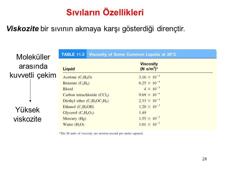 28 Sıvıların Özellikleri Viskozite bir sıvının akmaya karşı gösterdiği dirençtir.