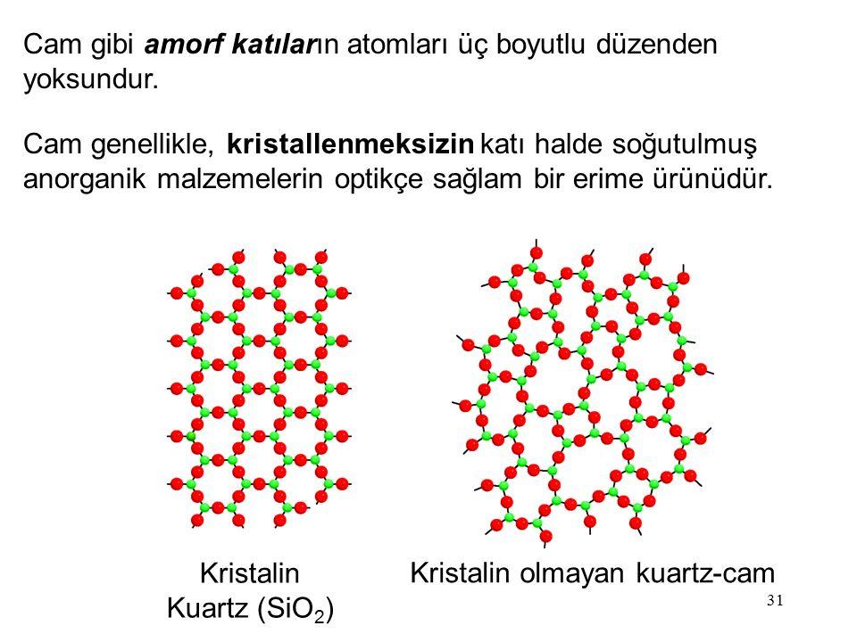 31 Cam gibi amorf katıların atomları üç boyutlu düzenden yoksundur. Cam genellikle, kristallenmeksizin katı halde soğutulmuş anorganik malzemelerin op
