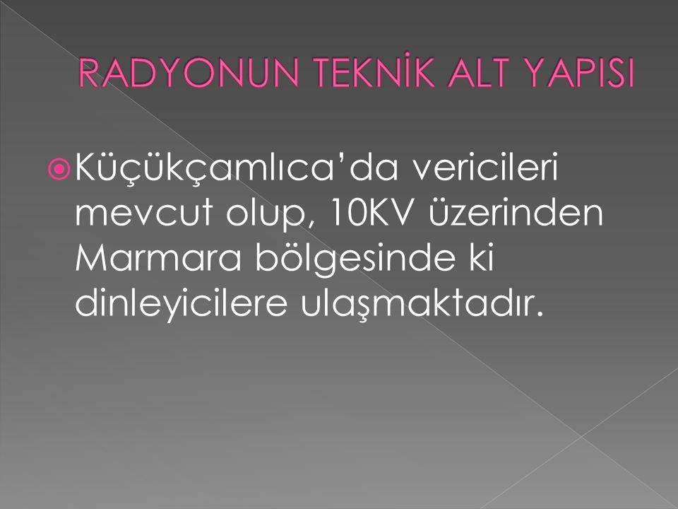  Küçükçamlıca'da vericileri mevcut olup, 10KV üzerinden Marmara bölgesinde ki dinleyicilere ulaşmaktadır.