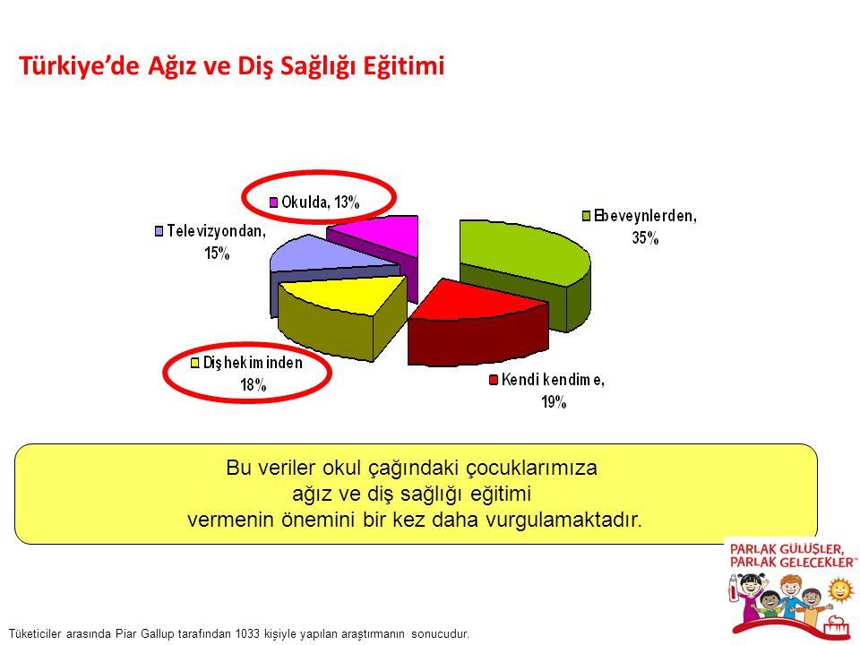 Türkiye'de Parlak Gülüşler, Parlak Gelecekler 2006 yılında Türkiye'de uygulanmaya başlandı.