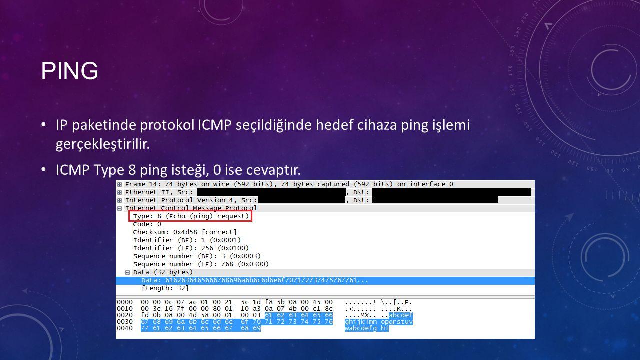 PING IP paketinde protokol ICMP seçildiğinde hedef cihaza ping işlemi gerçekleştirilir. ICMP Type 8 ping isteği, 0 ise cevaptır.