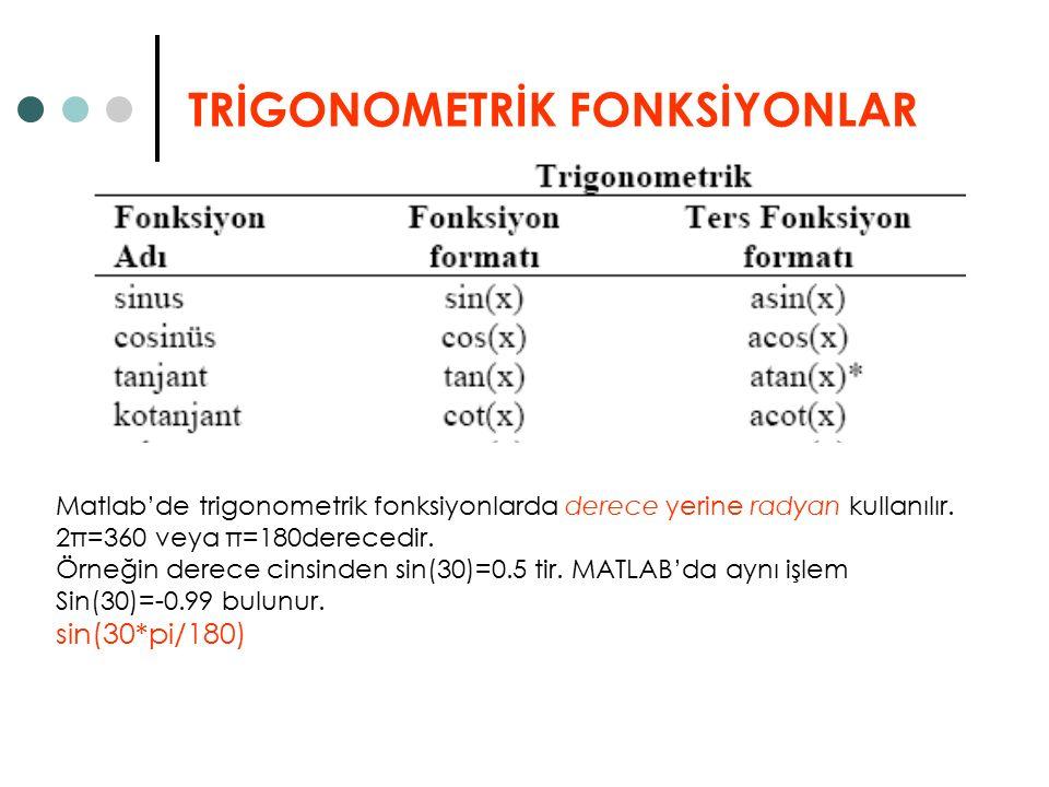 TRİGONOMETRİK FONKSİYONLAR Matlab'de trigonometrik fonksiyonlarda derece yerine radyan kullanılır.