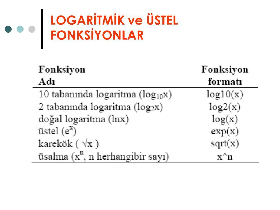 LOGARİTMİK ve ÜSTEL FONKSİYONLAR