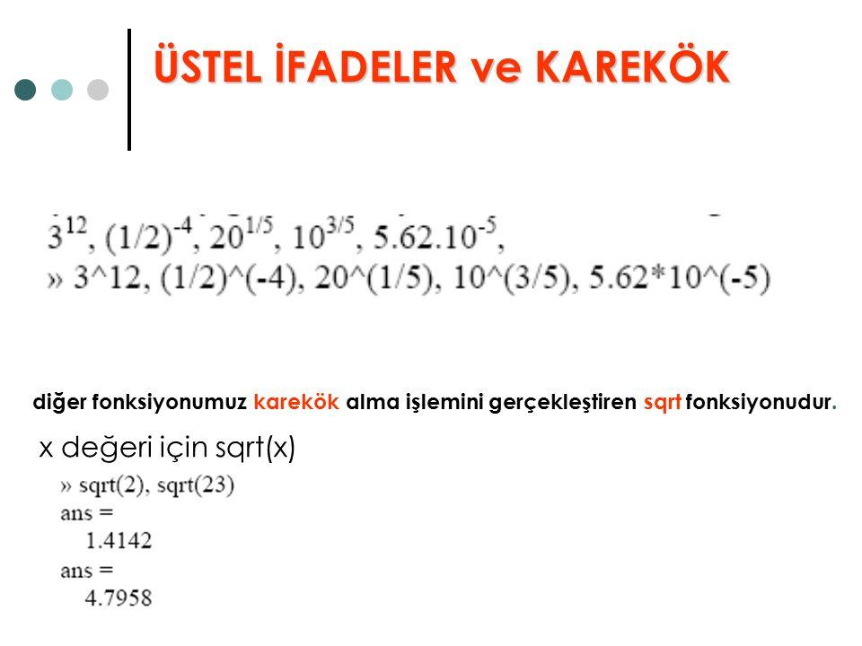 ÜSTEL İFADELER ve KAREKÖK x değeri için sqrt(x) diğer fonksiyonumuz karekök alma işlemini gerçekleştiren sqrt fonksiyonudur.