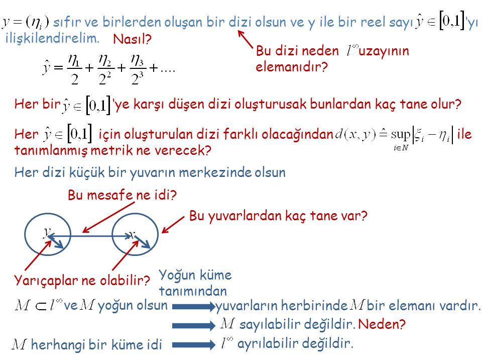 sıfır ve birlerden oluşan bir dizi olsun ve y ile bir reel sayı 'yı ilişkilendirelim. Nasıl? Her bir 'ye karşı düşen dizi oluşturusak bunlardan kaç ta