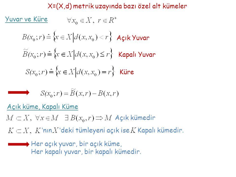 X=(X,d) metrik uzayında bazı özel alt kümeler Yuvar ve Küre Açık Yuvar Kapalı Yuvar Küre Açık küme, Kapalı Küme Açık kümedir 'nın 'deki tümleyeni açık