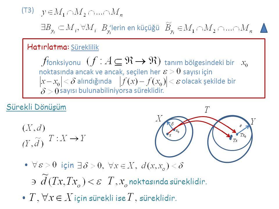 (T3) 'lerin en küçüğü Hatırlatma: Süreklilik fonksiyonu tanım bölgesindeki bir noktasında ancak ve ancak, seçilen her sayısı için alındığında olacak ş
