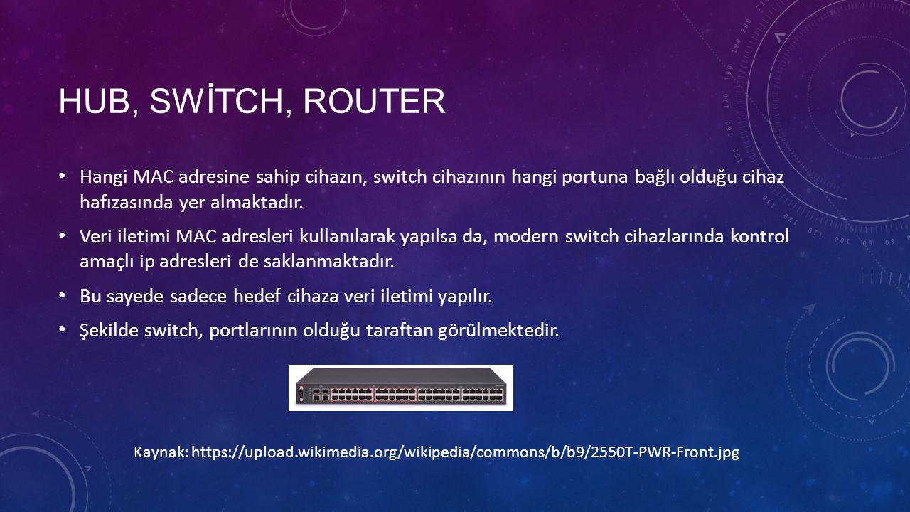 HUB, SWİTCH, ROUTER Hangi MAC adresine sahip cihazın, switch cihazının hangi portuna bağlı olduğu cihaz hafızasında yer almaktadır.