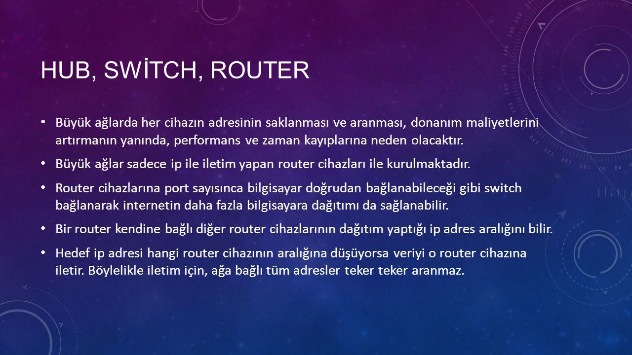 HUB, SWİTCH, ROUTER Büyük ağlarda her cihazın adresinin saklanması ve aranması, donanım maliyetlerini artırmanın yanında, performans ve zaman kayıplarına neden olacaktır.