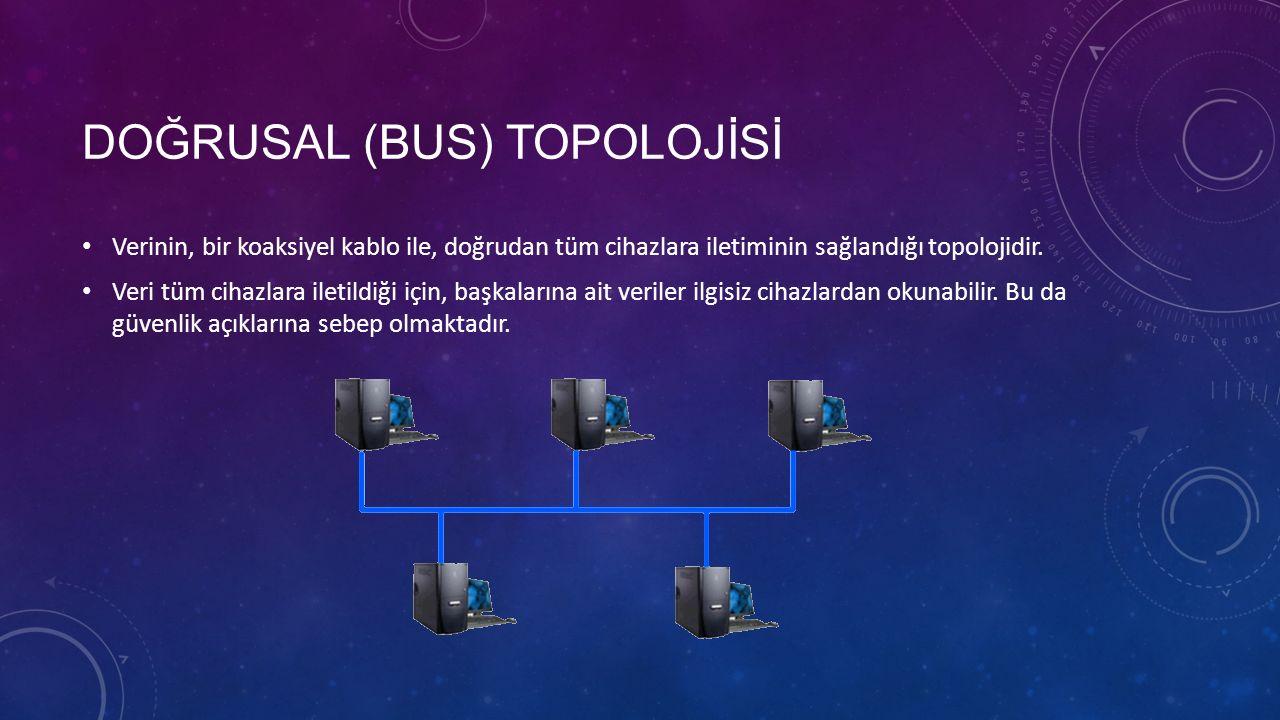 DOĞRUSAL (BUS) TOPOLOJİSİ Verinin, bir koaksiyel kablo ile, doğrudan tüm cihazlara iletiminin sağlandığı topolojidir.