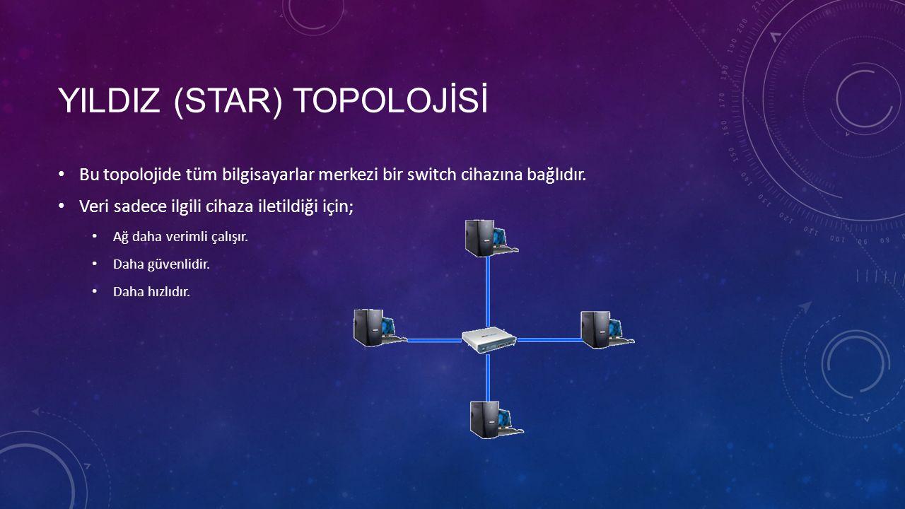 YILDIZ (STAR) TOPOLOJİSİ Bu topolojide tüm bilgisayarlar merkezi bir switch cihazına bağlıdır.