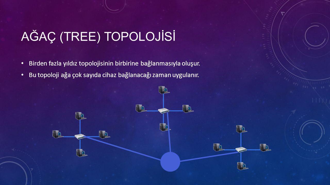 AĞAÇ (TREE) TOPOLOJİSİ Birden fazla yıldız topolojisinin birbirine bağlanmasıyla oluşur.