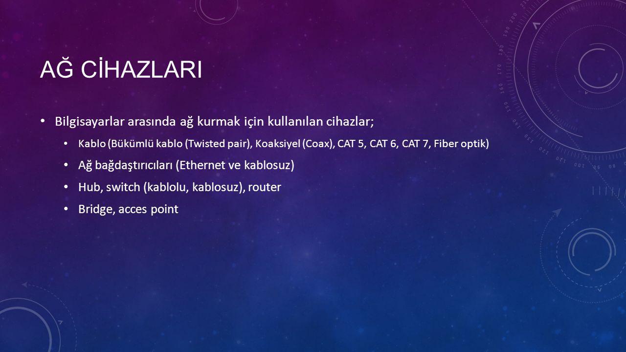 AĞ CİHAZLARI Bilgisayarlar arasında ağ kurmak için kullanılan cihazlar; Kablo (Bükümlü kablo (Twisted pair), Koaksiyel (Coax), CAT 5, CAT 6, CAT 7, Fiber optik) Ağ bağdaştırıcıları (Ethernet ve kablosuz) Hub, switch (kablolu, kablosuz), router Bridge, acces point