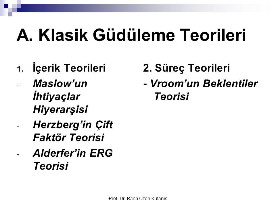 Prof. Dr. Rana Özen Kutanis A. Klasik Güdüleme Teorileri 1. İçerik Teorileri - Maslow'un İhtiyaçlar Hiyerarşisi - Herzberg'in Çift Faktör Teorisi - Al
