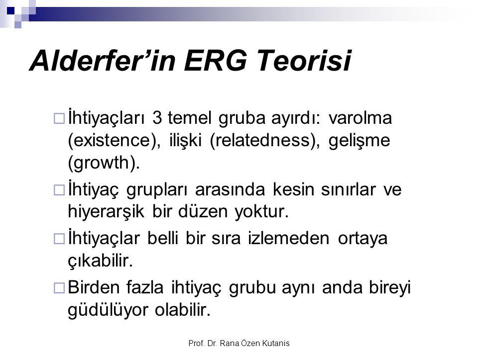 Prof. Dr. Rana Özen Kutanis Alderfer'in ERG Teorisi  İhtiyaçları 3 temel gruba ayırdı: varolma (existence), ilişki (relatedness), gelişme (growth). 
