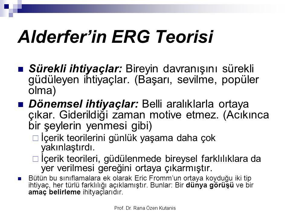 Prof. Dr. Rana Özen Kutanis Alderfer'in ERG Teorisi Sürekli ihtiyaçlar: Bireyin davranışını sürekli güdüleyen ihtiyaçlar. (Başarı, sevilme, popüler ol
