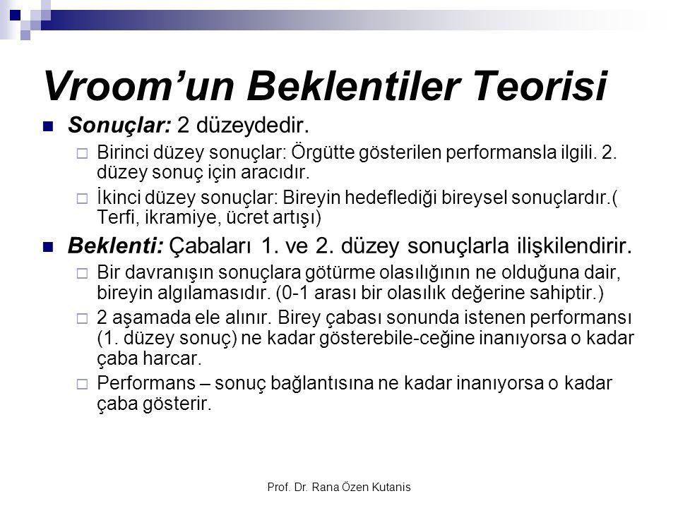 Prof. Dr. Rana Özen Kutanis Vroom'un Beklentiler Teorisi Sonuçlar: 2 düzeydedir.  Birinci düzey sonuçlar: Örgütte gösterilen performansla ilgili. 2.