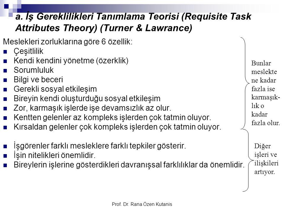Prof. Dr. Rana Özen Kutanis a. İş Gereklilikleri Tanımlama Teorisi (Requisite Task Attributes Theory) (Turner & Lawrance) Meslekleri zorluklarına göre