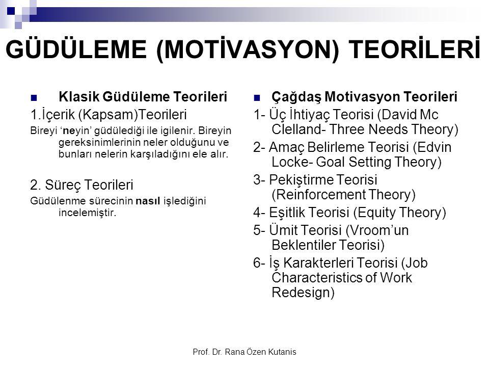 Prof. Dr. Rana Özen Kutanis GÜDÜLEME (MOTİVASYON) TEORİLERİ Klasik Güdüleme Teorileri 1.İçerik (Kapsam)Teorileri Bireyi 'neyin' güdülediği ile igileni
