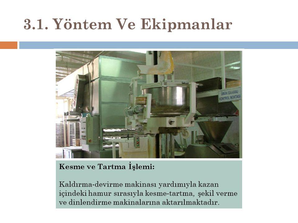Kesme ve Tartma İşlemi: Kaldırma-devirme makinası yardımıyla kazan içindeki hamur sırasıyla kesme-tartma, şekil verme ve dinlendirme makinalarına aktarılmaktadır.