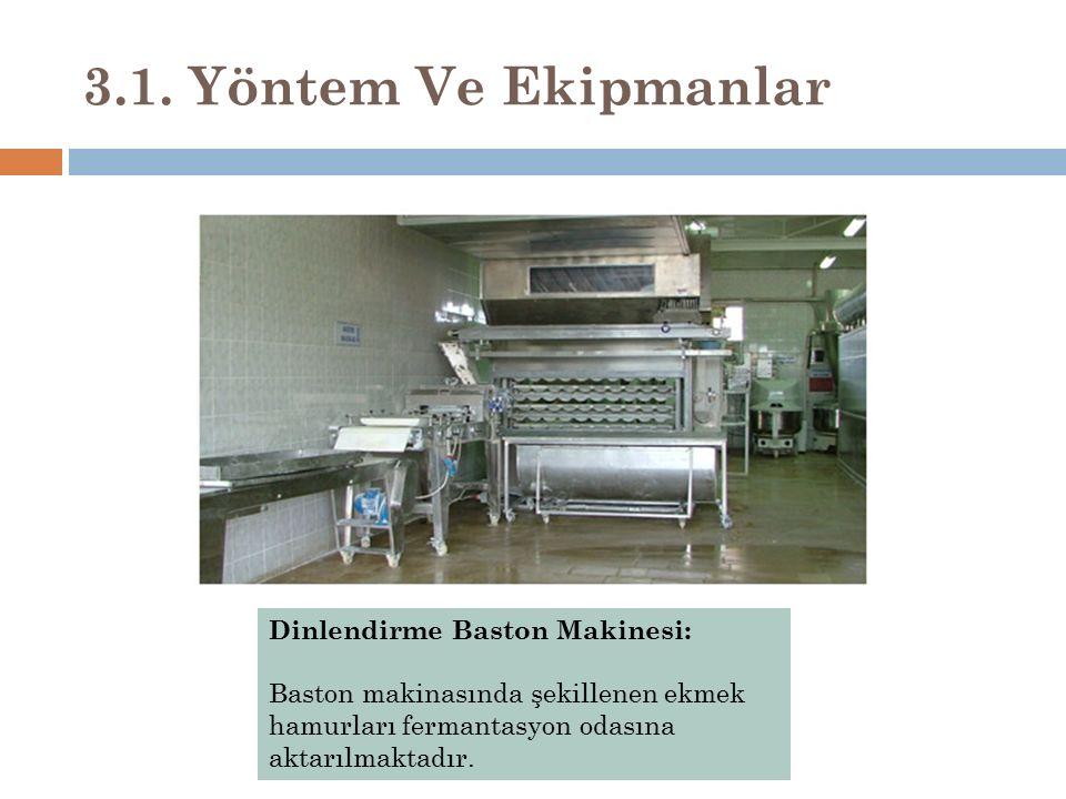 3.1. Yöntem Ve Ekipmanlar Dinlendirme Baston Makinesi: Baston makinasında şekillenen ekmek hamurları fermantasyon odasına aktarılmaktadır.