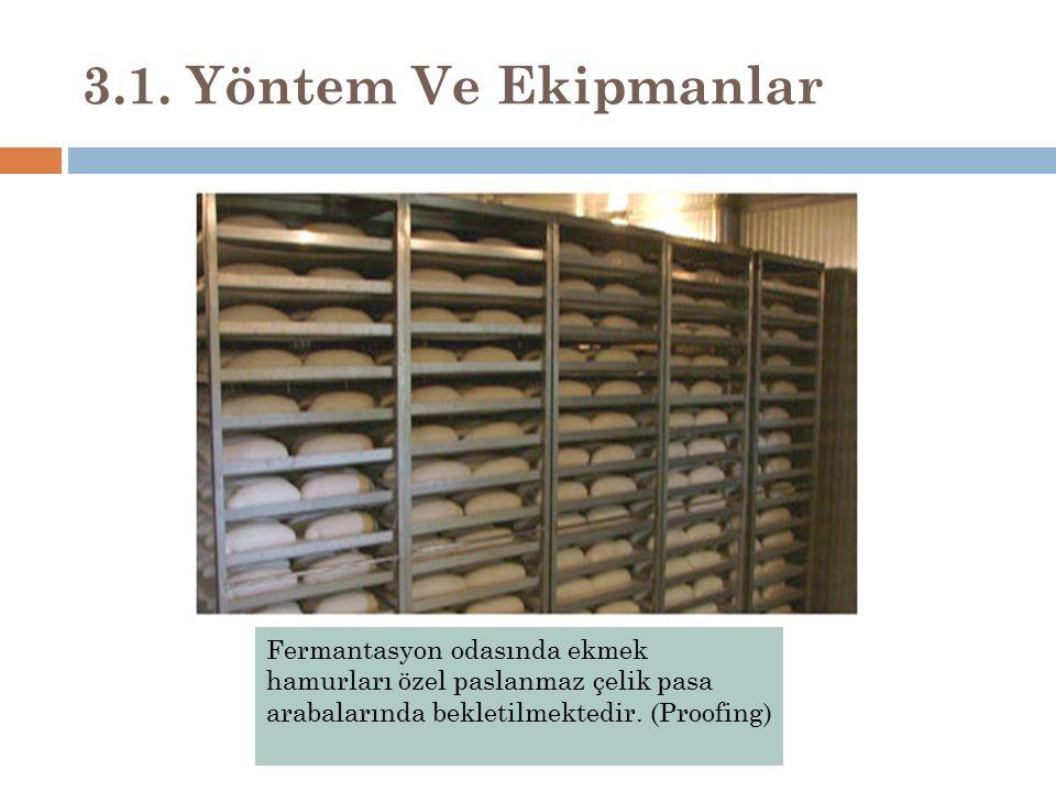 3.1. Yöntem Ve Ekipmanlar Fermantasyon odasında ekmek hamurları özel paslanmaz çelik pasa arabalarında bekletilmektedir. (Proofing)