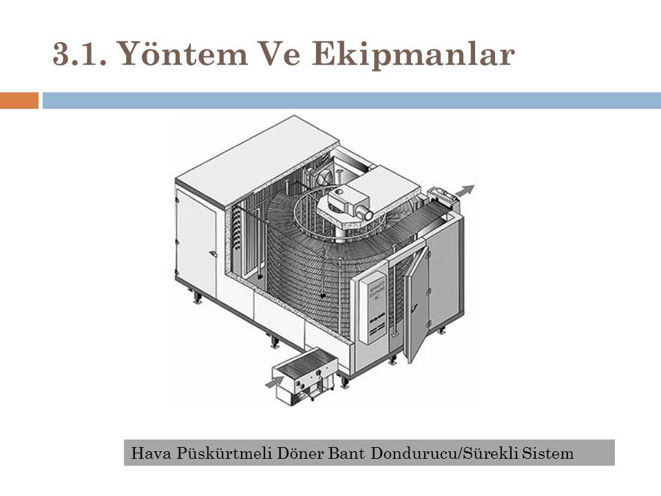 3.1. Yöntem Ve Ekipmanlar Hava Püskürtmeli Döner Bant Dondurucu/Sürekli Sistem