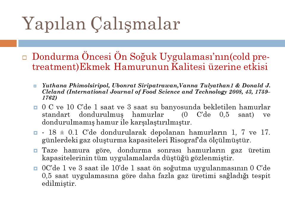 Yapılan Çalışmalar  Dondurma Öncesi Ön Soğuk Uygulaması'nın(cold pre- treatment)Ekmek Hamurunun Kalitesi üzerine etkisi  Yuthana Phimolsiripol, Ubonrat Siripatrawan,Vanna Tulyathan1 & Donald J.