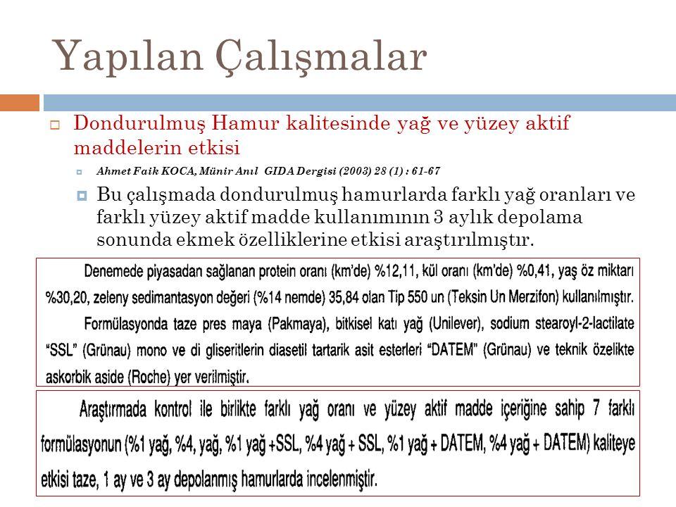 Yapılan Çalışmalar  Dondurulmuş Hamur kalitesinde yağ ve yüzey aktif maddelerin etkisi  Ahmet Faik KOCA, Münir Anıl GIDA Dergisi (2003) 28 (1) : 61-