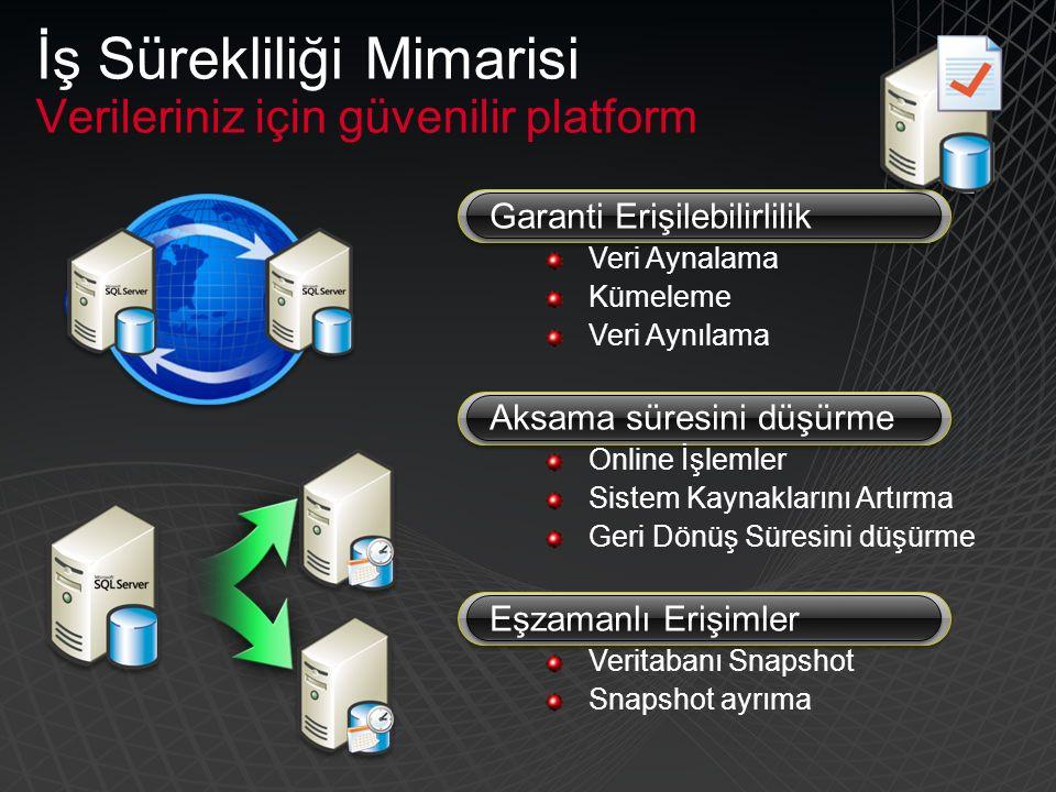 Garanti Erişilebilirlilik Veri Aynalama Kümeleme Veri Aynılama Aksama süresini düşürme Online İşlemler Sistem Kaynaklarını Artırma Geri Dönüş Süresini