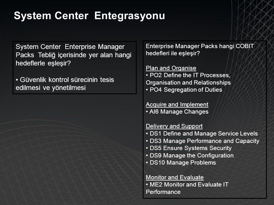 System Center Entegrasyonu System Center Enterprise Manager Packs Tebliğ içerisinde yer alan hangi hedeflerle eşleşir? Güvenlik kontrol sürecinin tesi