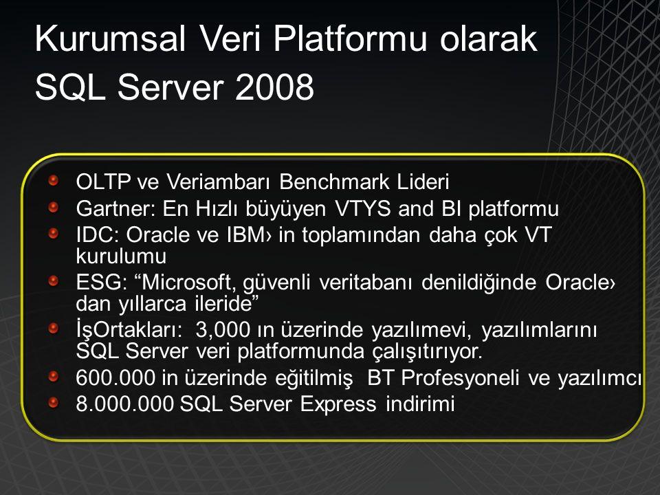 OLTP ve Veriambarı Benchmark Lideri Gartner: En Hızlı büyüyen VTYS and BI platformu IDC: Oracle ve IBM› in toplamından daha çok VT kurulumu ESG: Microsoft, güvenli veritabanı denildiğinde Oracle› dan yıllarca ileride İşOrtakları: 3,000 ın üzerinde yazılımevi, yazılımlarını SQL Server veri platformunda çalışıtırıyor.
