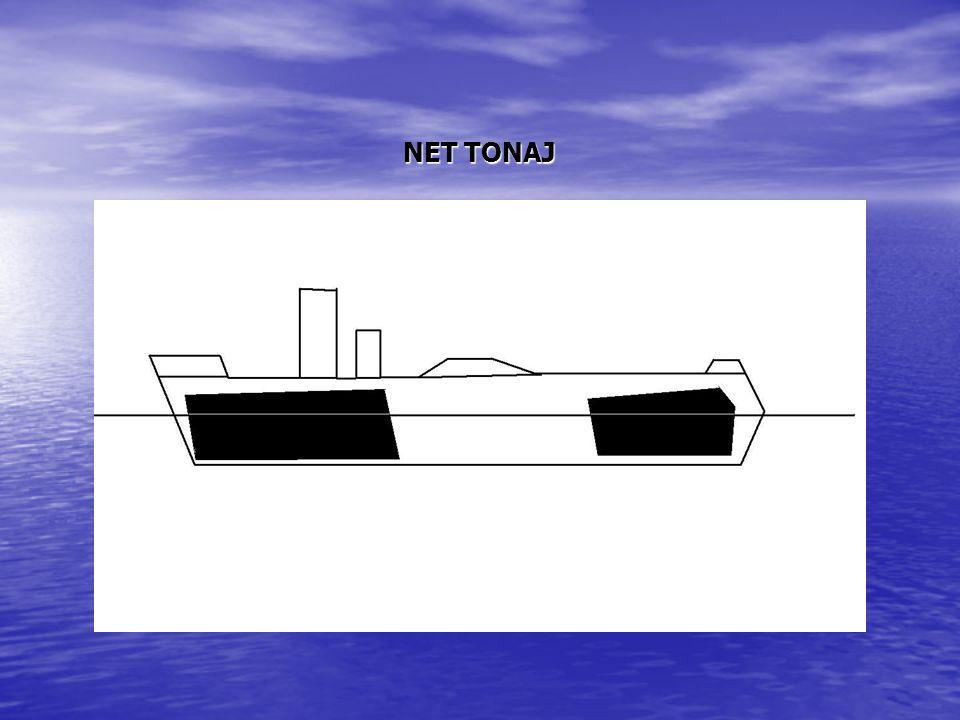 Dedveyt tonaj (Deadweight tonnage) Bir gemi yük, yolcu, personel, kumanya, yakıt ve tatlı su ile tam olarak yüklendiği zaman tuzlu suda yaz draft'ına kadar battığında, 2240 librelik ton olarak taşıdığı ağırlıktır.
