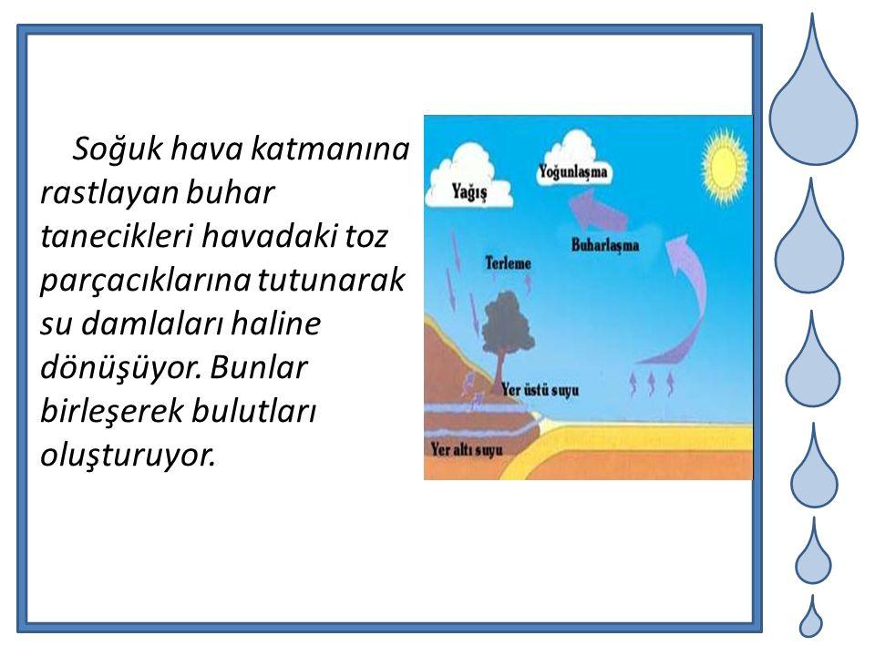 Soğuk hava katmanına rastlayan buhar tanecikleri havadaki toz parçacıklarına tutunarak su damlaları haline dönüşüyor. Bunlar birleşerek bulutları oluş