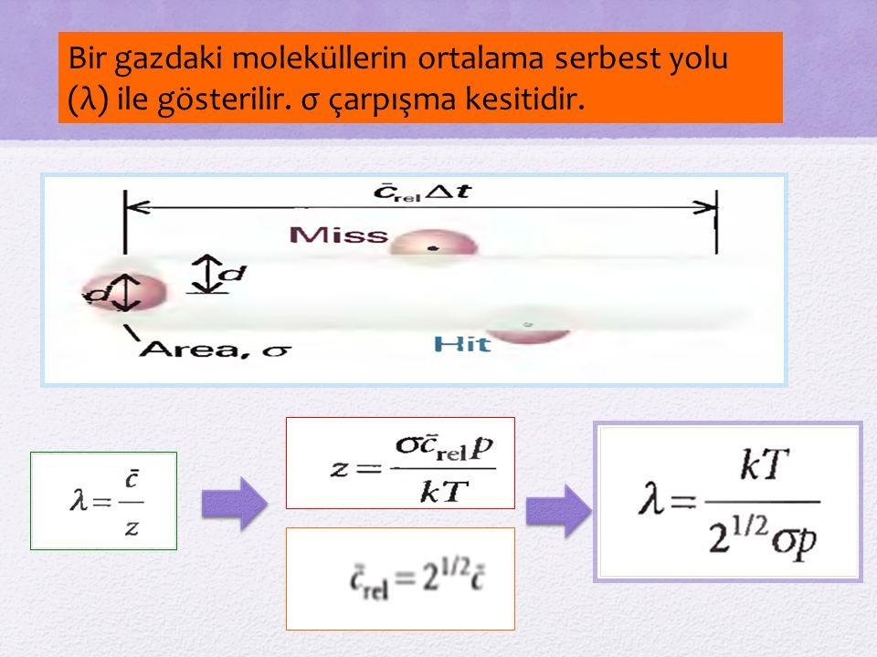 Bir gazdaki moleküllerin ortalama serbest yolu (λ) ile gösterilir. σ çarpışma kesitidir.